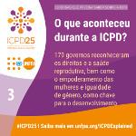 O que aconteceu durante a ICPD?