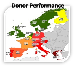 how your European country is performing on ODA for Health