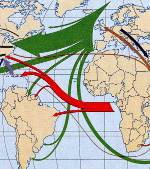 World Migrations since 1500