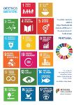 Relatório nacional sobre a implementação da Agenda 2030 para o Desenvolvimento Sustentável